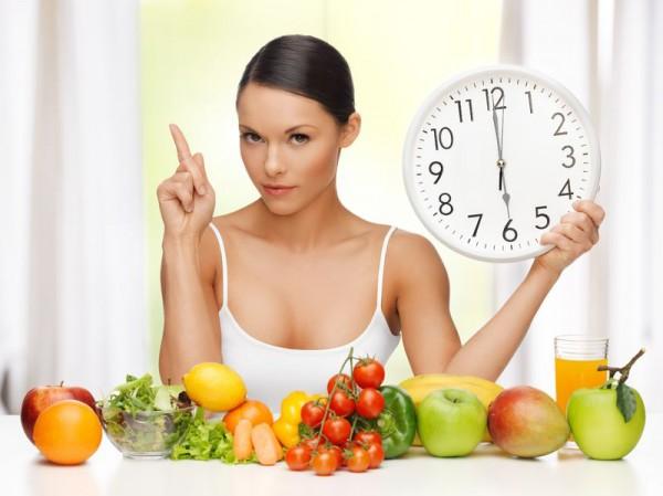 Регулярность приёма пищи
