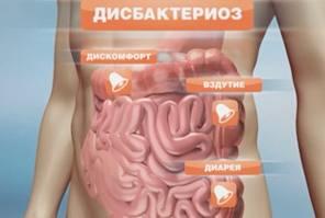 По каким признакам можно заподозрить дисбактериоз?